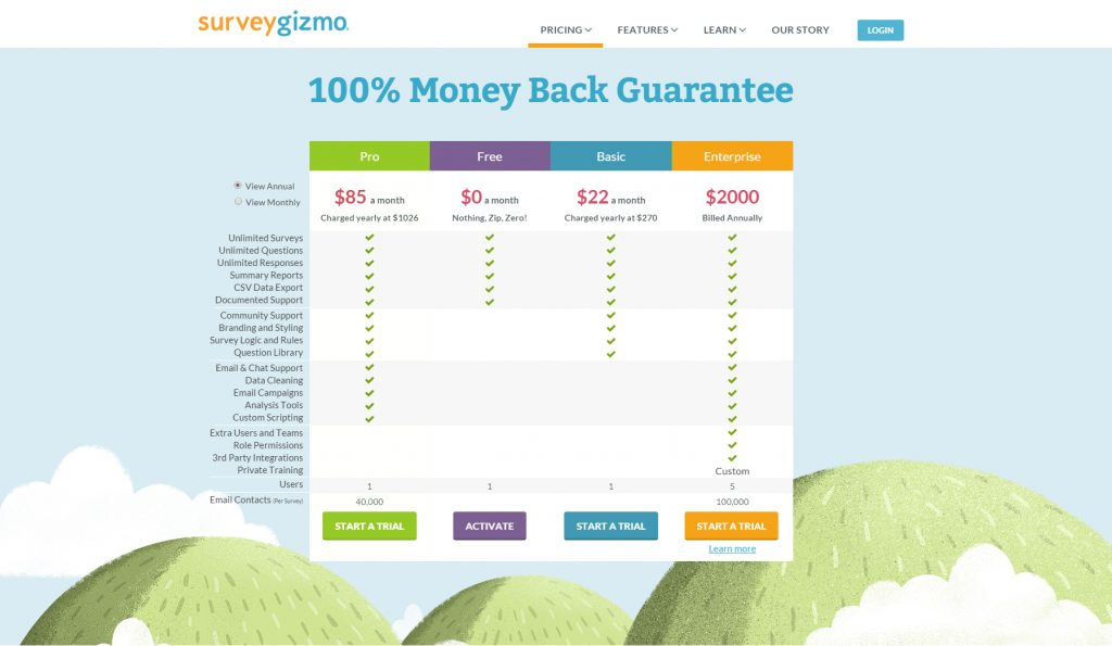 Screenshot of the modified pricing table for surveygizmo, ordered randomly.