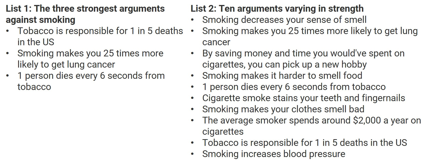 Two lists of smoking arguments used in study