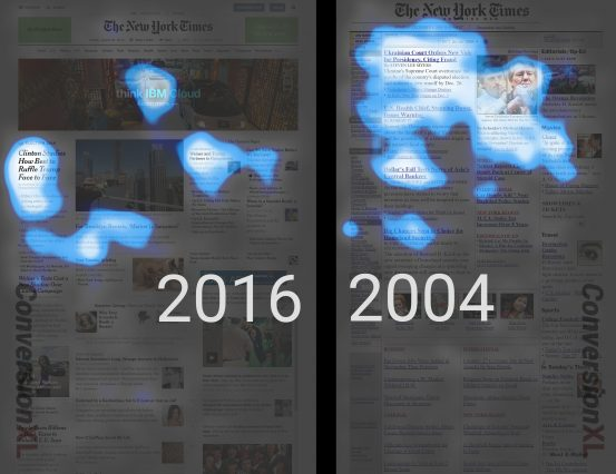 Heatmaps of the New York Times online homepages.