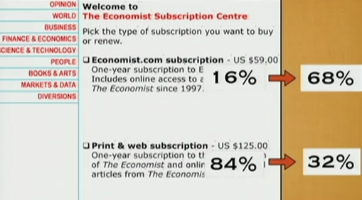The results of the decoy pricing experiment of The Economist.