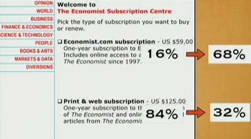 Dan ariely economist