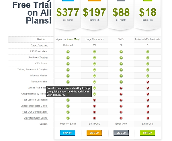 example of pricing page that focuses on cost, not benefits.