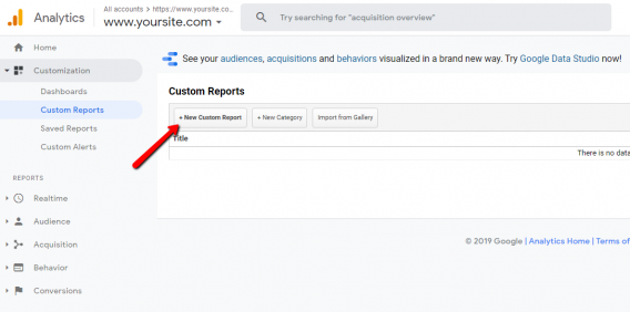 Creation of Google Analytics Custom Report.
