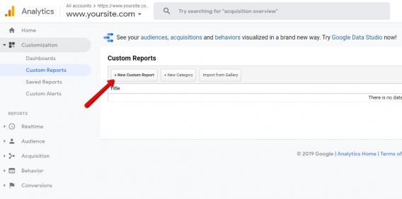 Creation of Google Analytics Custom Report.