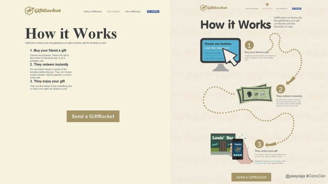 GiftRocket page examples.