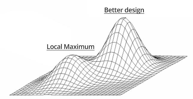 local-maximum