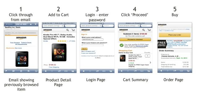 amazon mobile app checkout flow