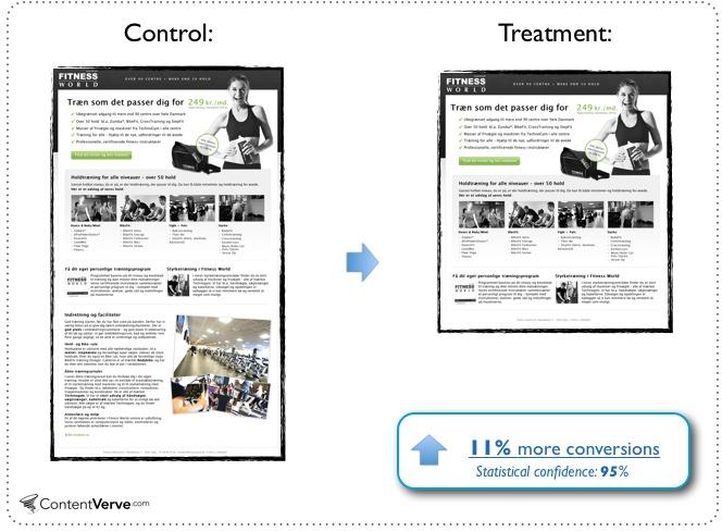 CXL - Short Copy Wins Long Copy
