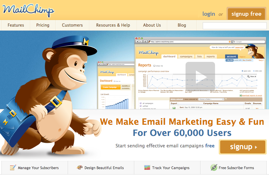 Mailchimp After