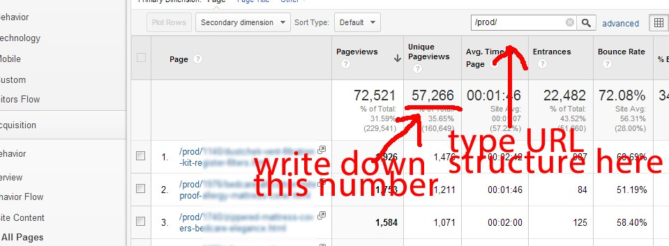 counting the unique pageviews by layer of the site in google analytics.