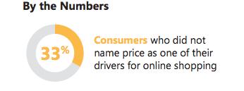 33 consumers