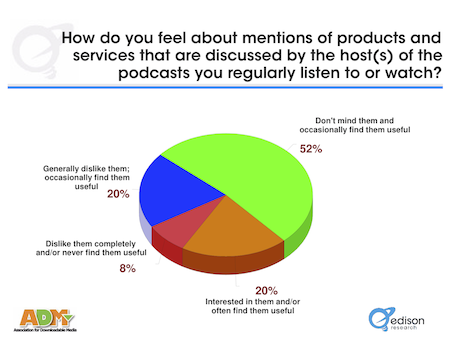 mentions of products