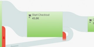 How to Design an eCommerce Checkout Flow That Converts