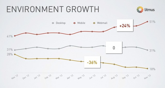 environment-growth-nov-2013