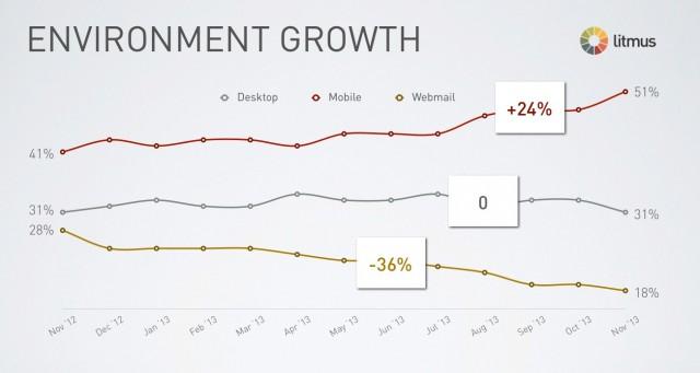 environment-growth-nov-2013