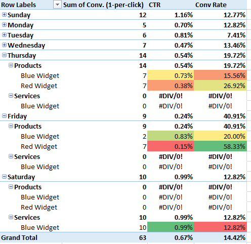excel-day-of-week-mock-data