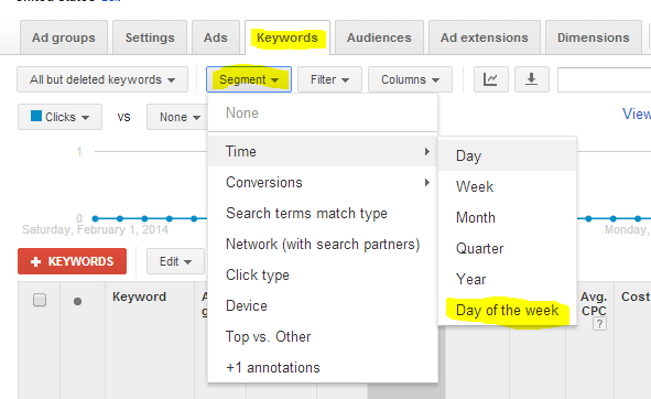 keyword-day-of-week-segment-menu