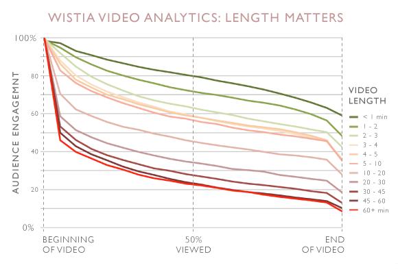 length-matters-2