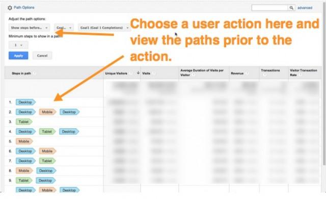 Universal Analytics Path Options