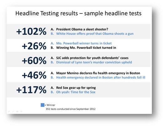 Headline testing results