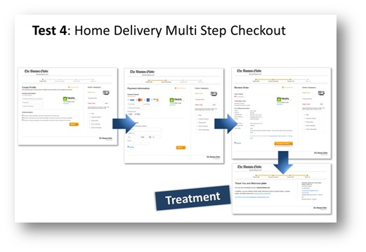 home delivery multi step checkout