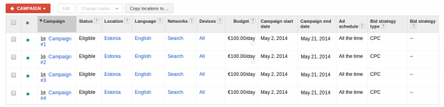 example of similar conditions for a google ad campaign.