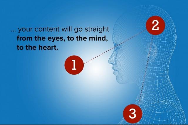 3-step-emotional-design-process-CopyBlogger