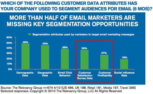 email-segments