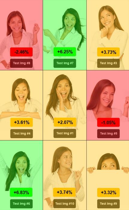 Gaze eyetracking study results