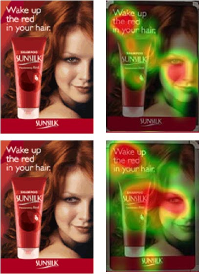 Sunsilk gaze eyetracking study control + treatment