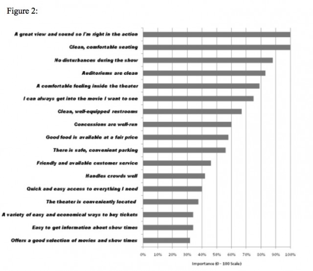 VOC Survey