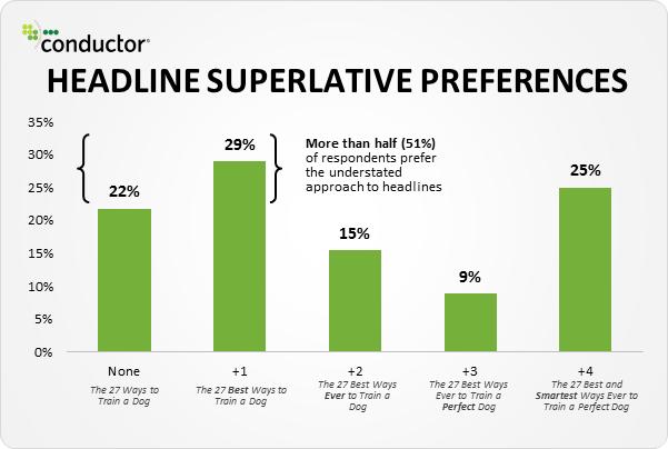 positive vs negative superlative graph 2