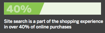 40 percent of shopping experiences involve site search
