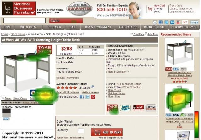 National-Business-Furniture-Heatmap