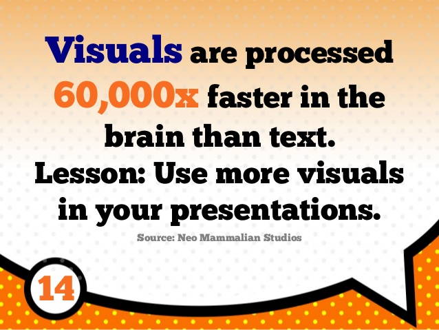 Visual-Information-Processing