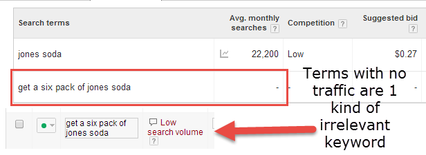 One type of irrelevant keyword is one without traffic.