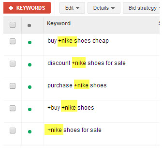 Example set of Modified Broad keywords for Nike-related terms