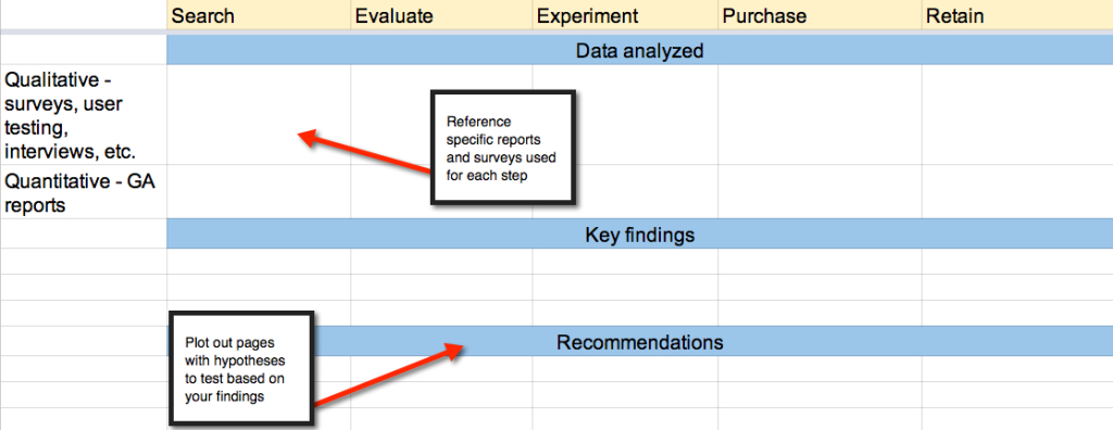 customer journey map website analysis spreadsheet2