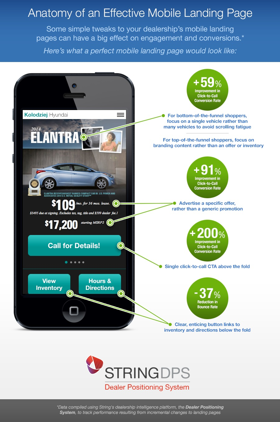 10 Mobile Landing Page Examples That Seriously Set the Bar