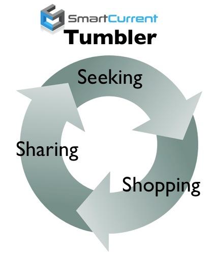 Conversion Tumbler