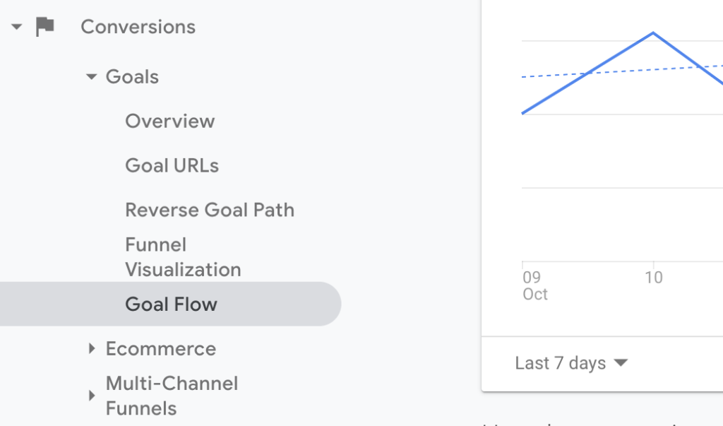 The goal reporting under the conversions section on Google Analytics.
