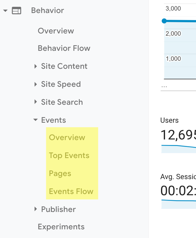 The events report options in Google Analytics.
