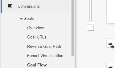 Goals reports bucket in left hand menu.