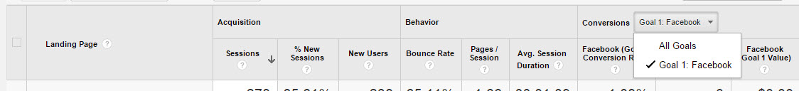 Landing Page report header highlighting Goals as conversion data.