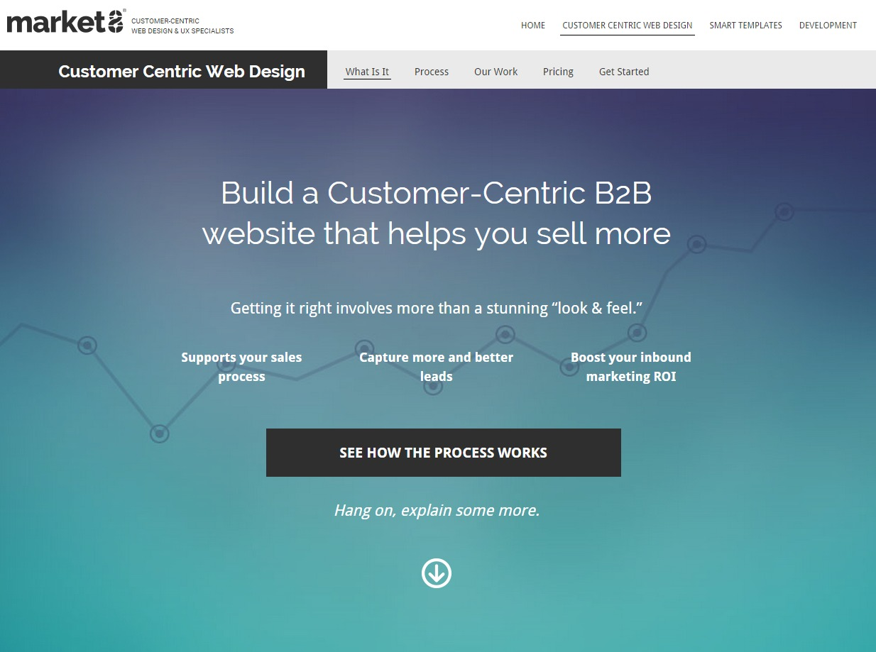 10 best practices for better b2b website experience for Minimalist homepage