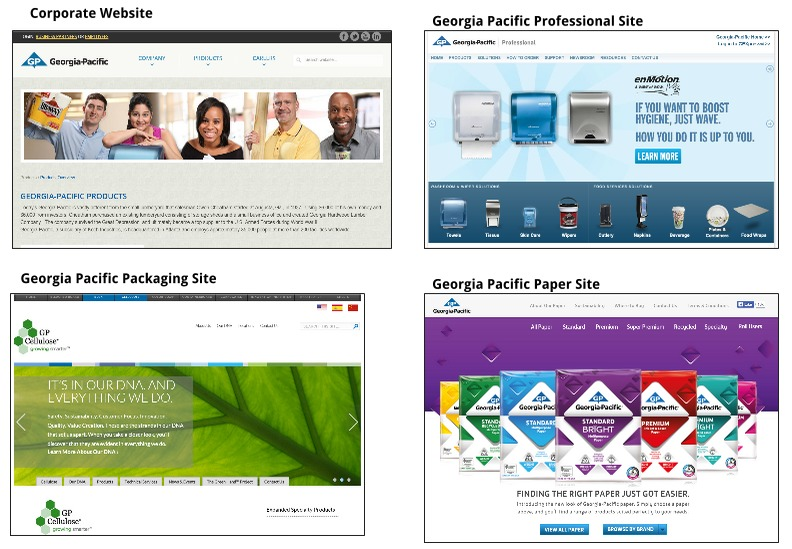 example of corporate sites with diverse visual identities.