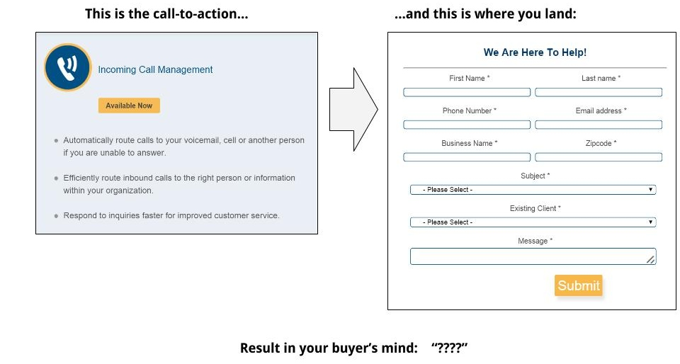example of mismatch between call to action and landing page.