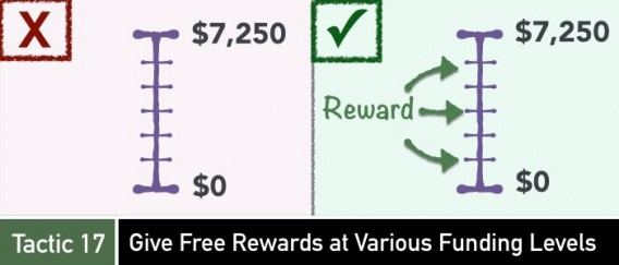 free rewards tactic