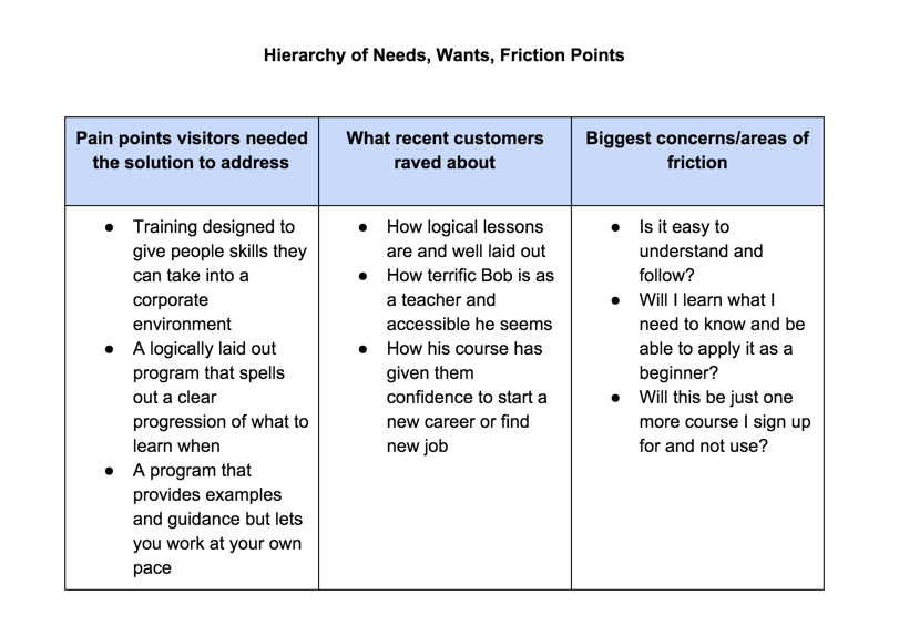 hierarchy of needs, wants, and friction.