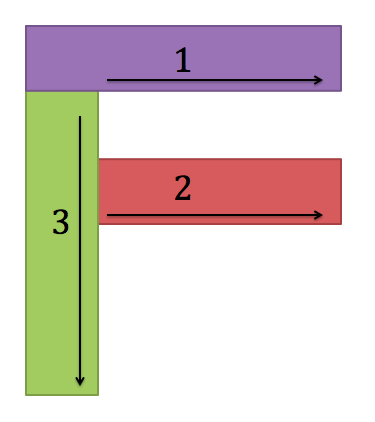 f pattern